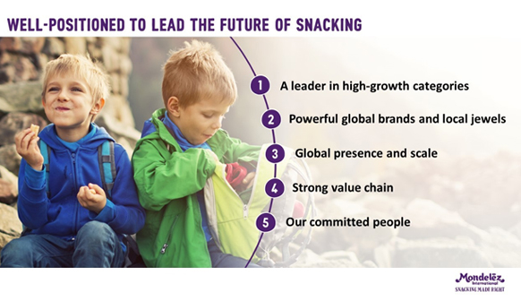 "Infographic showing: ""a leader in high growth categories, powerful global brands and local jewels, global presence and scale, strong value chain, our committed people"" With a picture of 2 boys sitting and eating cookies out of a backpack in the background."